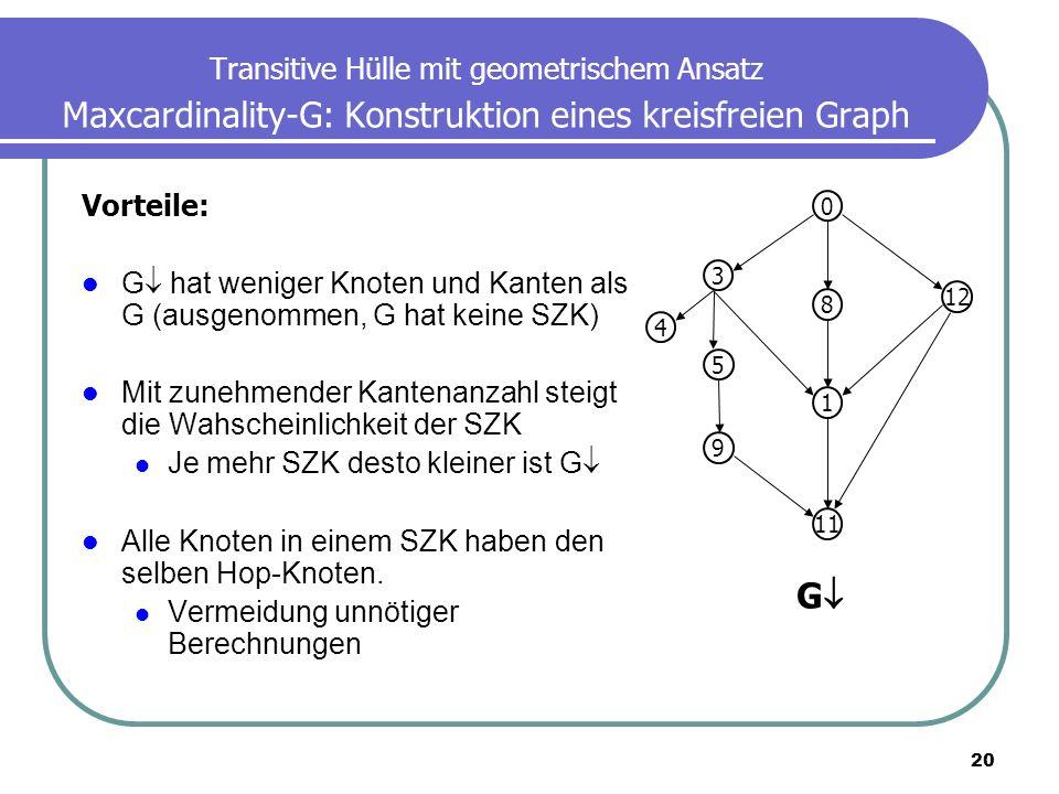 20 Transitive Hülle mit geometrischem Ansatz Maxcardinality-G: Konstruktion eines kreisfreien Graph Vorteile: G hat weniger Knoten und Kanten als G (a