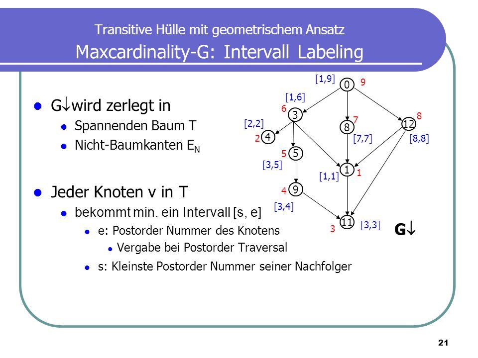 21 Transitive Hülle mit geometrischem Ansatz Maxcardinality-G: Intervall Labeling G wird zerlegt in Spannenden Baum T Nicht-Baumkanten E N Jeder Knote