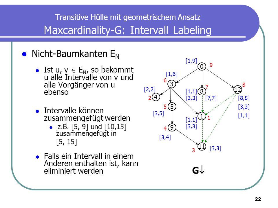 22 Transitive Hülle mit geometrischem Ansatz Maxcardinality-G: Intervall Labeling Nicht-Baumkanten E N Ist u, v E N, so bekommt u alle Intervalle von