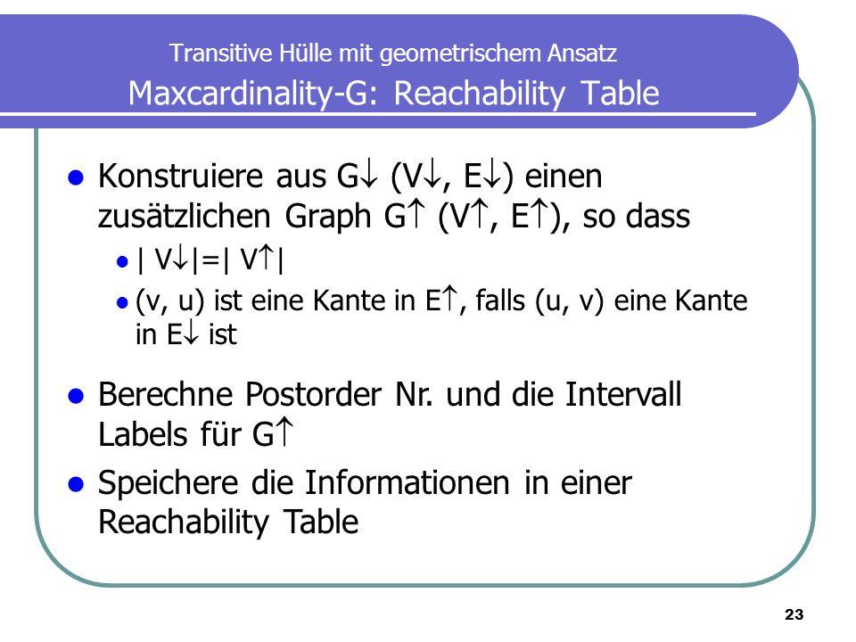 23 Transitive Hülle mit geometrischem Ansatz Maxcardinality-G: Reachability Table Konstruiere aus G (V, E ) einen zusätzlichen Graph G (V, E ), so das