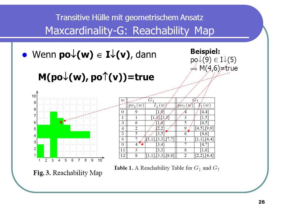 26 Transitive Hülle mit geometrischem Ansatz Maxcardinality-G: Reachability Map Wenn po (w) I (v), dann M(po (w), po (v))=true Beispiel: po (9) I (5)