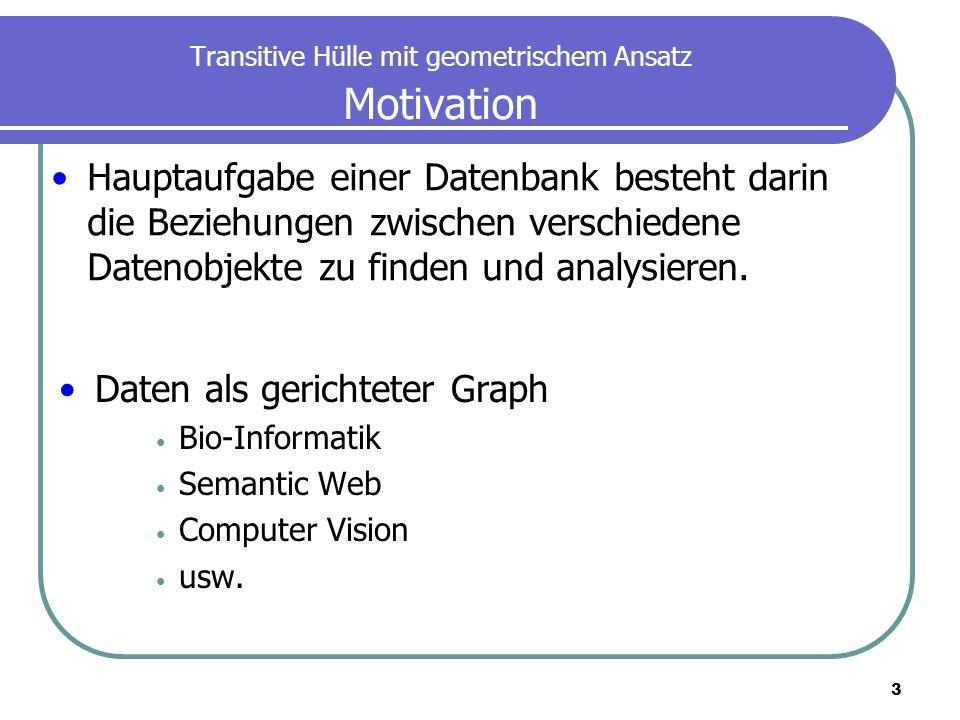 3 Transitive Hülle mit geometrischem Ansatz Motivation Daten als gerichteter Graph Bio-Informatik Semantic Web Computer Vision usw. Hauptaufgabe einer