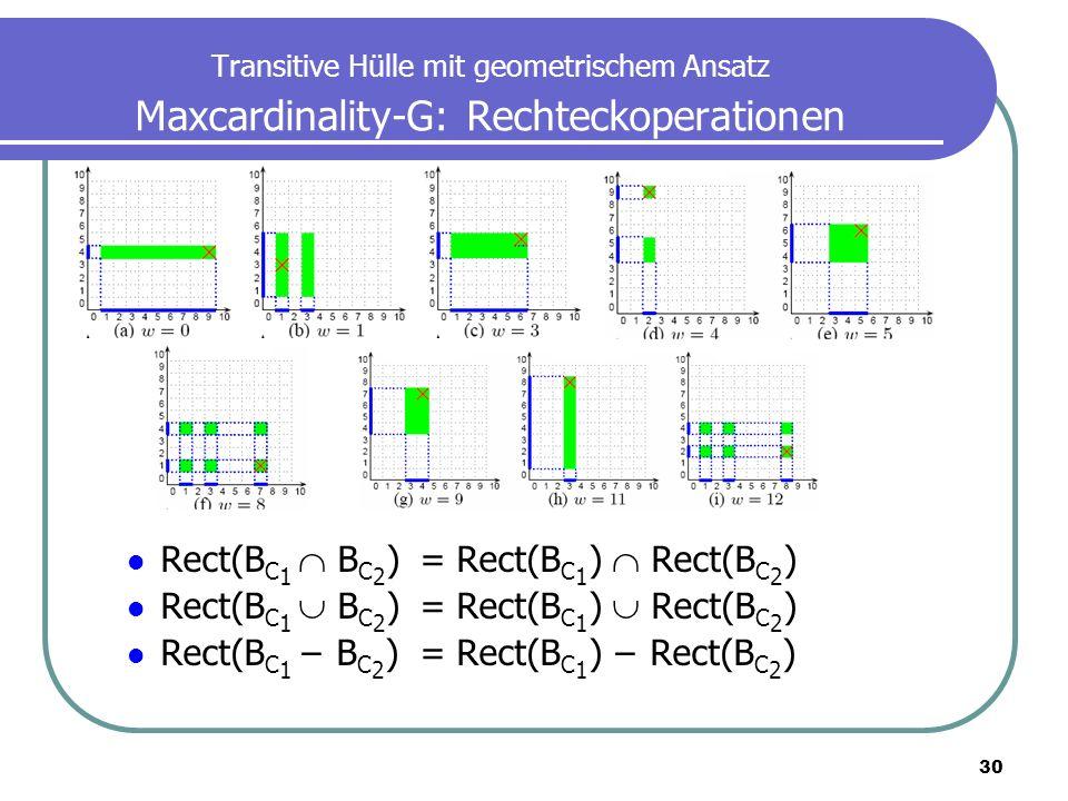 30 Transitive Hülle mit geometrischem Ansatz Maxcardinality-G: Rechteckoperationen Rect(B C 1 B C 2 ) = Rect(B C 1 ) Rect(B C 2 )