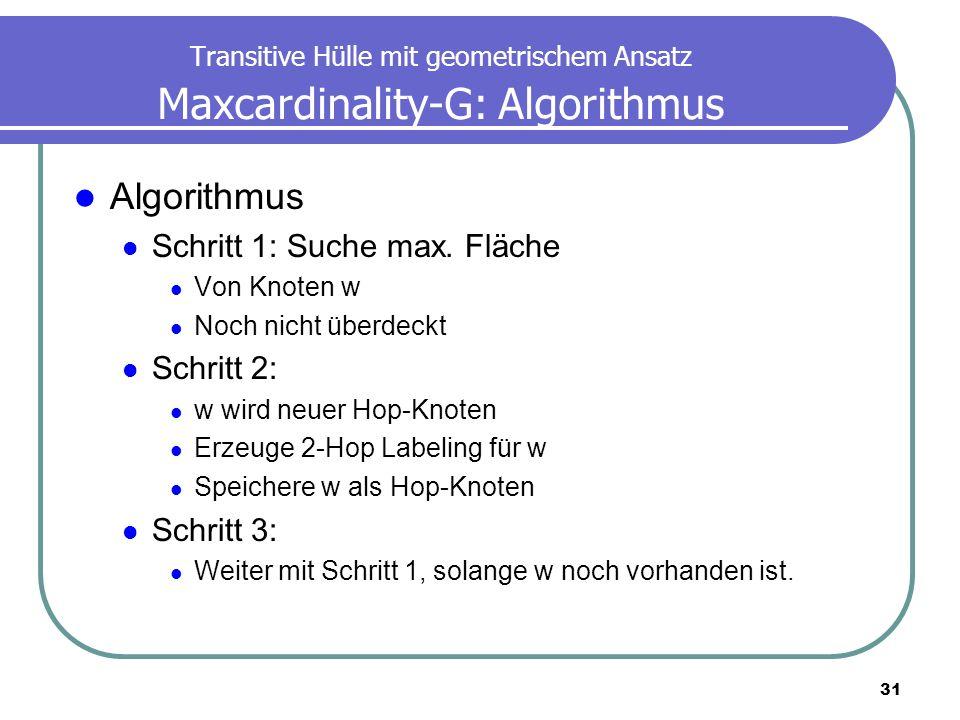 31 Transitive Hülle mit geometrischem Ansatz Maxcardinality-G: Algorithmus Algorithmus Schritt 1: Suche max. Fläche Von Knoten w Noch nicht überdeckt