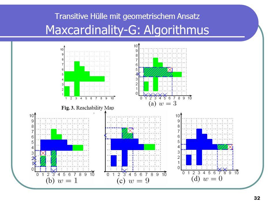 32 Transitive Hülle mit geometrischem Ansatz Maxcardinality-G: Algorithmus
