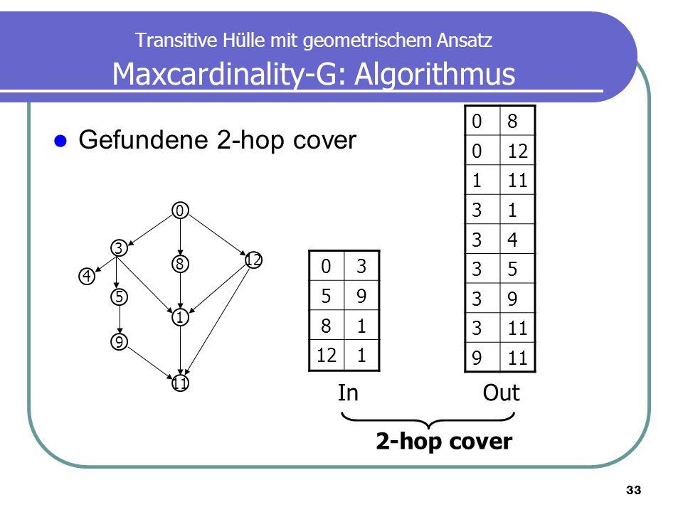 33 Transitive Hülle mit geometrischem Ansatz Maxcardinality-G: Algorithmus Gefundene 2-hop cover 03 59 81 121 08 0 111 31 34 35 39 3 9 0 12 3 8 4 1 5