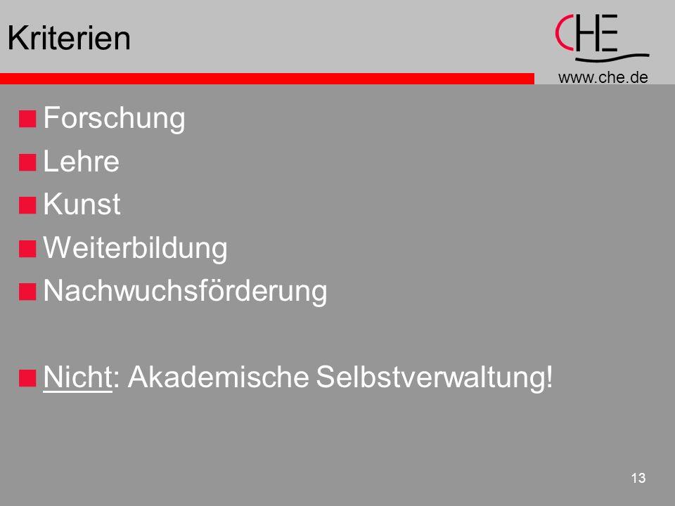 www.che.de 13 Kriterien Forschung Lehre Kunst Weiterbildung Nachwuchsförderung Nicht: Akademische Selbstverwaltung!
