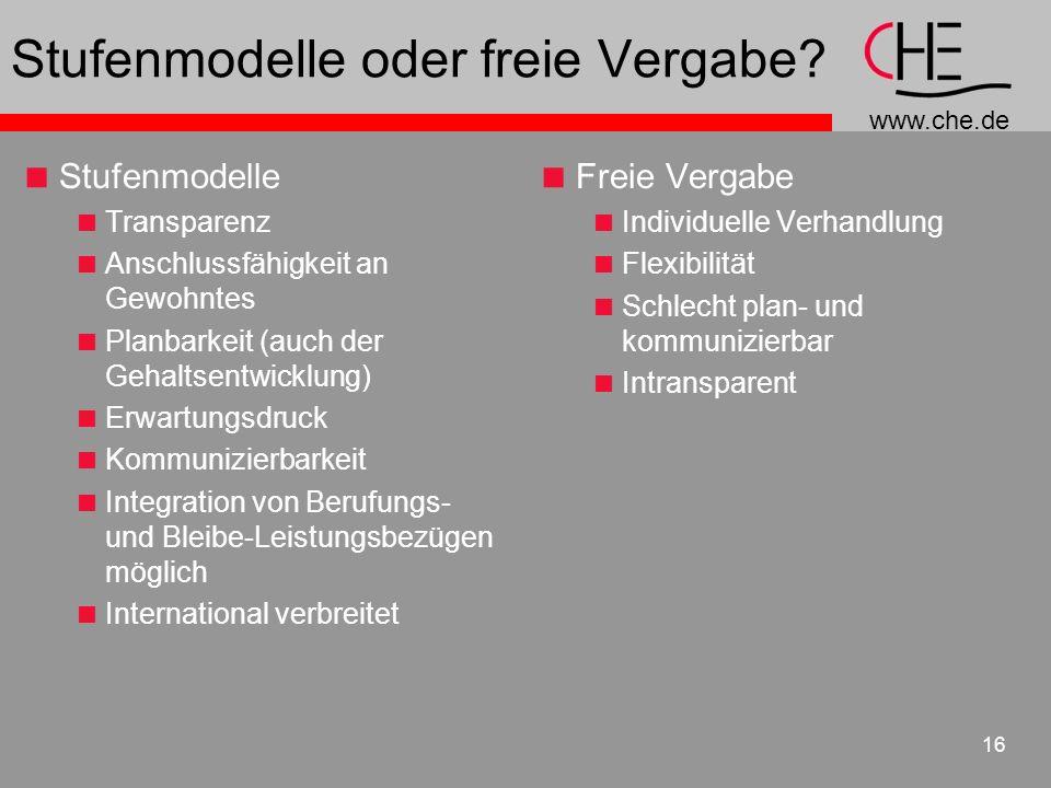 www.che.de 16 Stufenmodelle oder freie Vergabe? Stufenmodelle Transparenz Anschlussfähigkeit an Gewohntes Planbarkeit (auch der Gehaltsentwicklung) Er