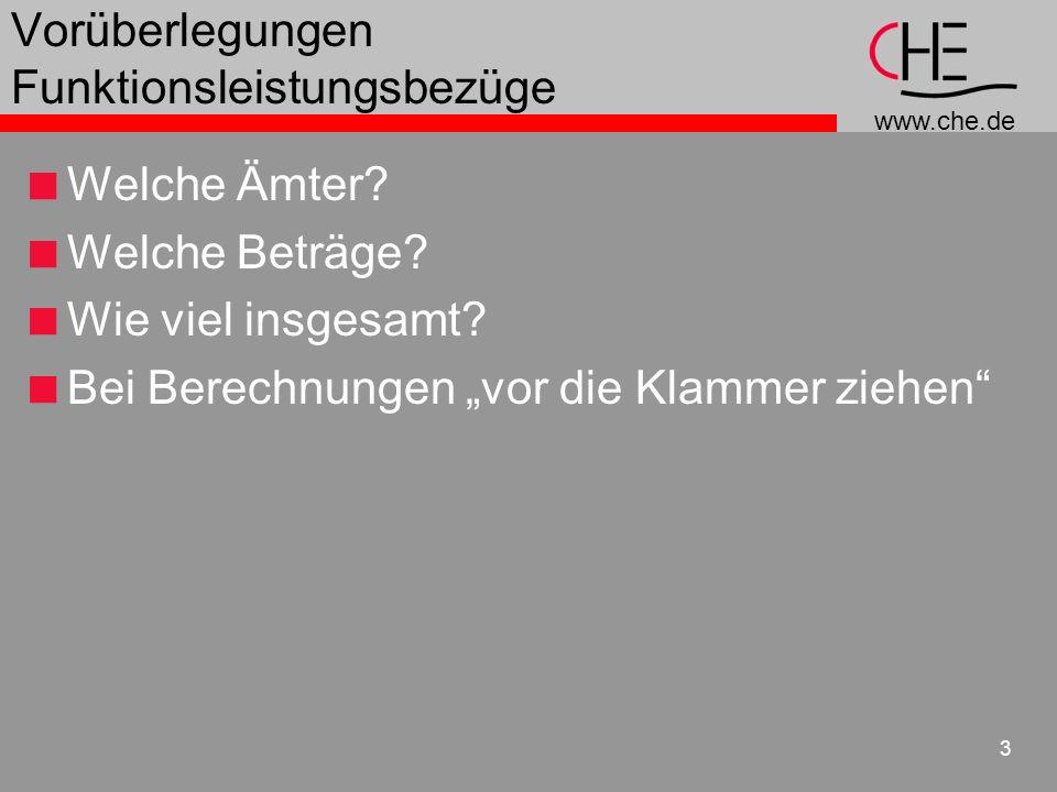 www.che.de 4 Vorüberlegungen Kontingente.