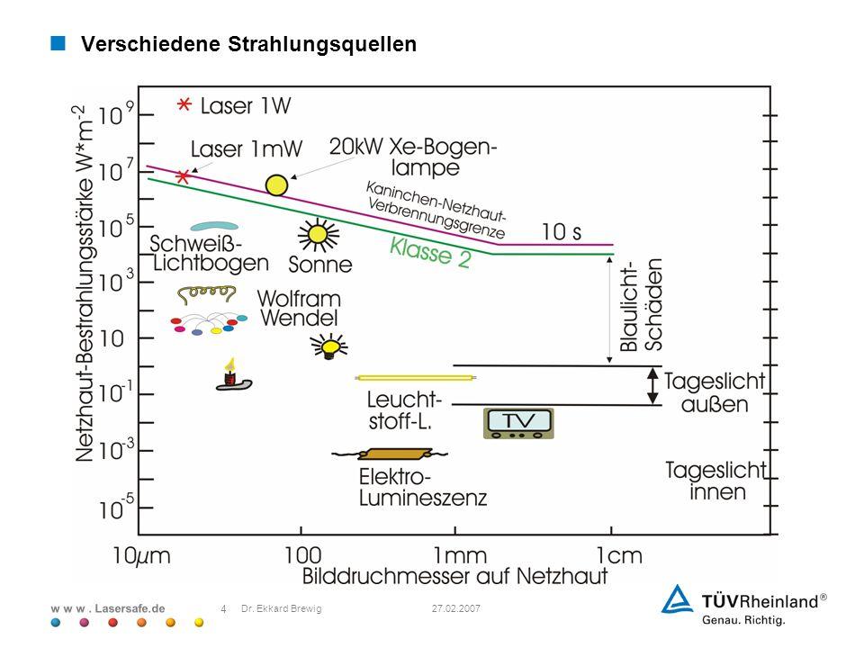 w w w. Lasersafe.de 27.02.2007 4 Dr. Ekkard Brewig Verschiedene Strahlungsquellen