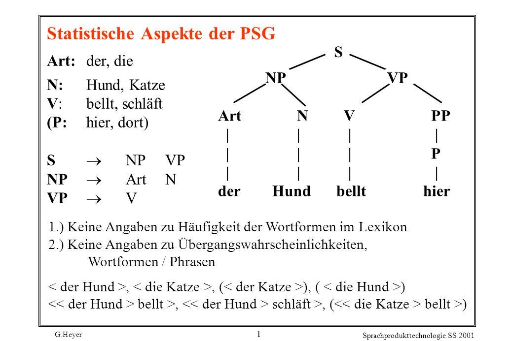 G.Heyer Sprachprodukttechnologie SS 2001 1 Statistische Aspekte der PSG Art:der, die N:Hund, Katze V:bellt, schläft (P:hier, dort) S NPVP NP ArtN VP V NP VP ArtN V PP || | | || | P || | | der Hundbellt hier S 1.) Keine Angaben zu Häufigkeit der Wortformen im Lexikon 2.) Keine Angaben zu Übergangswahrscheinlichkeiten, Wortformen / Phrasen,, ( ), ( ) bellt >, schläft >, ( bellt >)