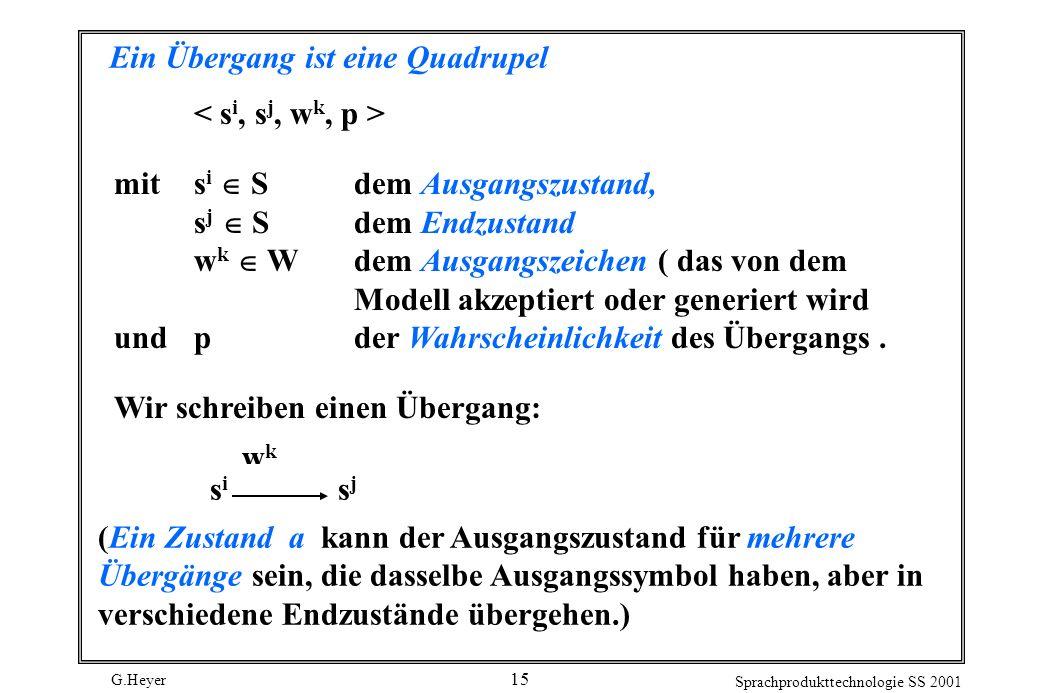 G.Heyer Sprachprodukttechnologie SS 2001 15 Ein Übergang ist eine Quadrupel mit s i S dem Ausgangszustand, s j S dem Endzustand w k W dem Ausgangszeichen ( das von dem Modell akzeptiert oder generiert wird und p der Wahrscheinlichkeit des Übergangs.