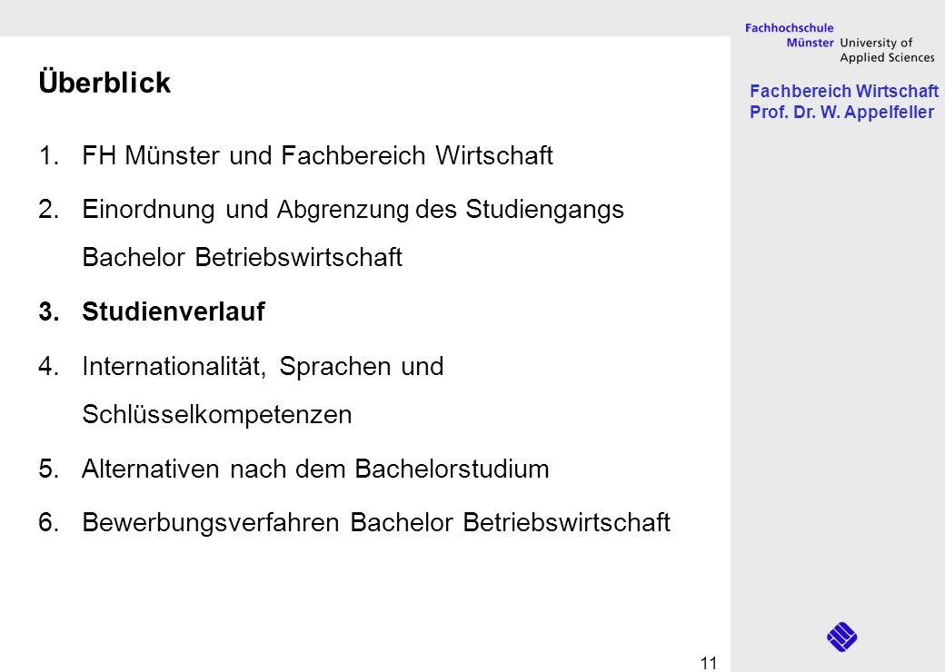 Fachbereich Wirtschaft Prof. Dr. W. Appelfeller 11 Überblick 1.FH Münster und Fachbereich Wirtschaft 2.Einordnung und Abgrenzung des Studiengangs Bach