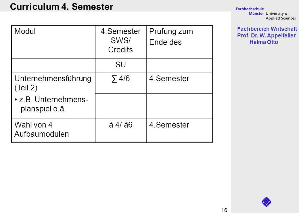 Fachbereich Wirtschaft Prof. Dr. W. Appelfeller Helma Otto 16 Modul4.Semester SWS/ Credits Prüfung zum Ende des SU Unternehmensführung (Teil 2) 4/64.S
