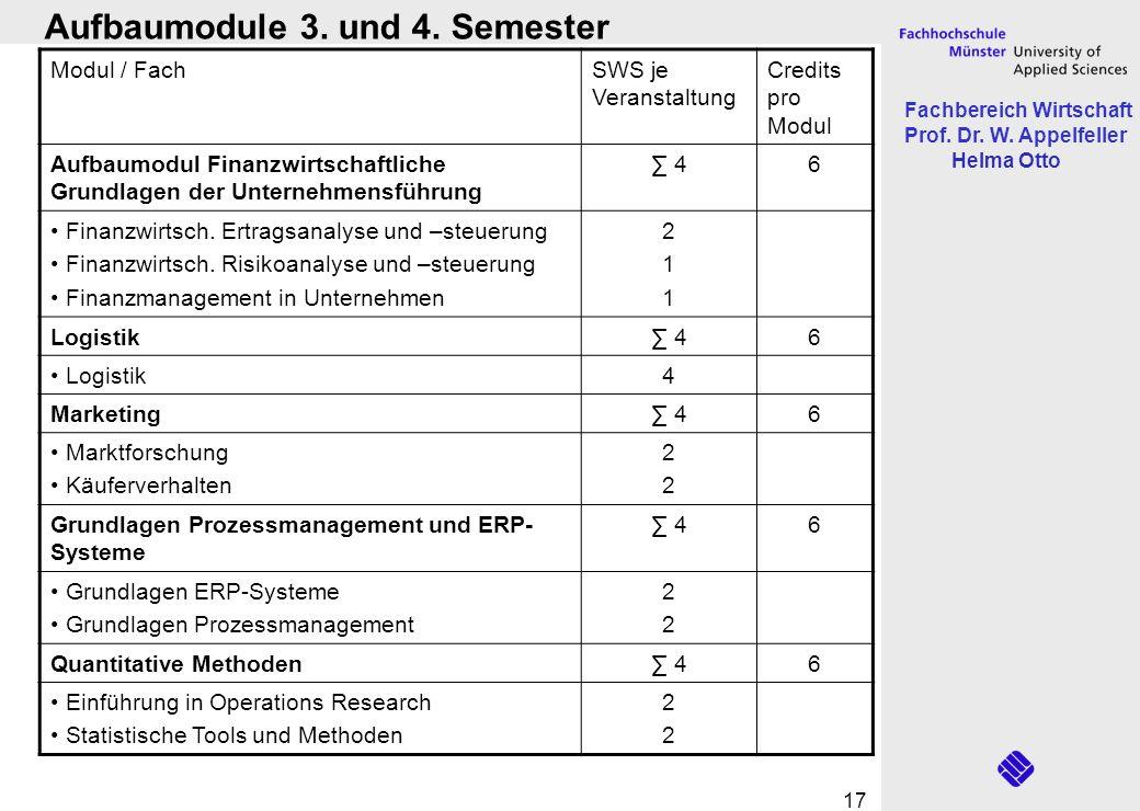 Fachbereich Wirtschaft Prof. Dr. W. Appelfeller Helma Otto 17 Modul / FachSWS je Veranstaltung Credits pro Modul Aufbaumodul Finanzwirtschaftliche Gru