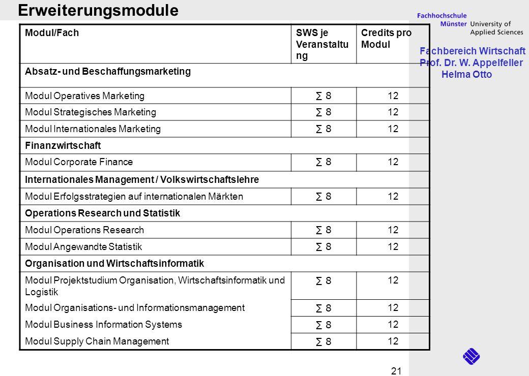 Fachbereich Wirtschaft Prof. Dr. W. Appelfeller Helma Otto 21 Modul/FachSWS je Veranstaltu ng Credits pro Modul Absatz- und Beschaffungsmarketing Modu