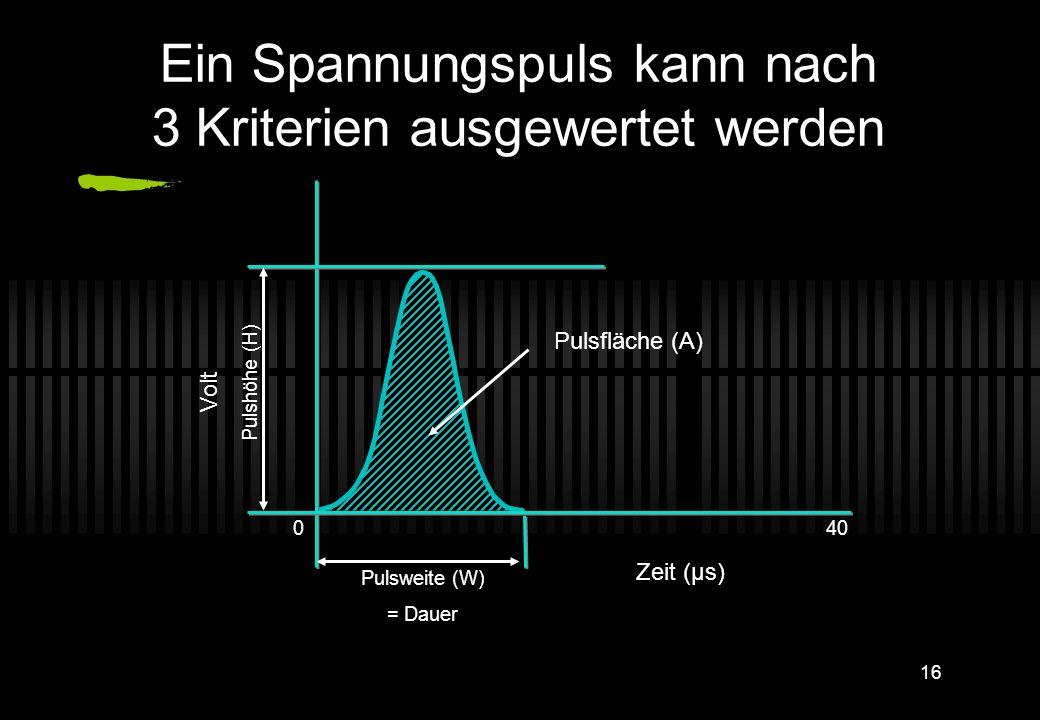 15 Laser Laser Laser Zeit Spannung Zeit Spannung Zeit Spannung Umwandlung des Lichtsignals in einen Spannungspuls am Detektor