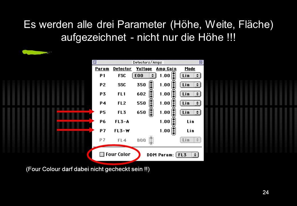 23 Zurück zum Problem: Die CellQuest-Software zeichnet routinemäßig nur die Höhe eines Pulses auf Die Lösung: Das Feld DDM-Parameter DDM = doublet dis