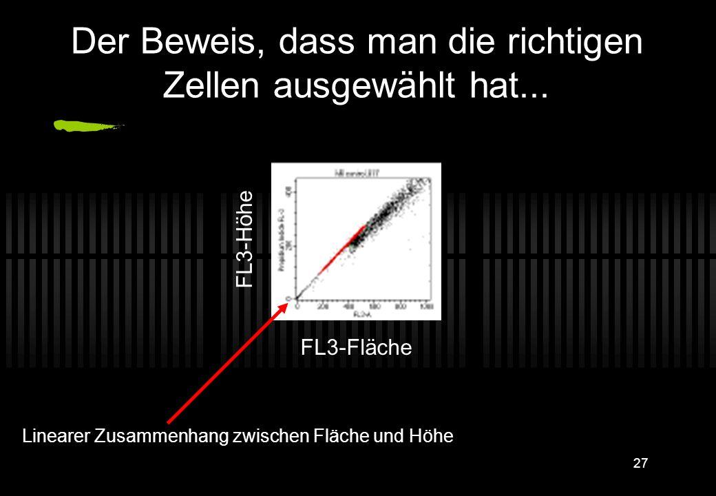 26 Zeit Spannung G2: 1. Signal deutlich höher viel mehr Fläche 2. etwas größere Zellen etwas längere Dauer Zeit Spannung G1: 1. Signal deutlich niedri