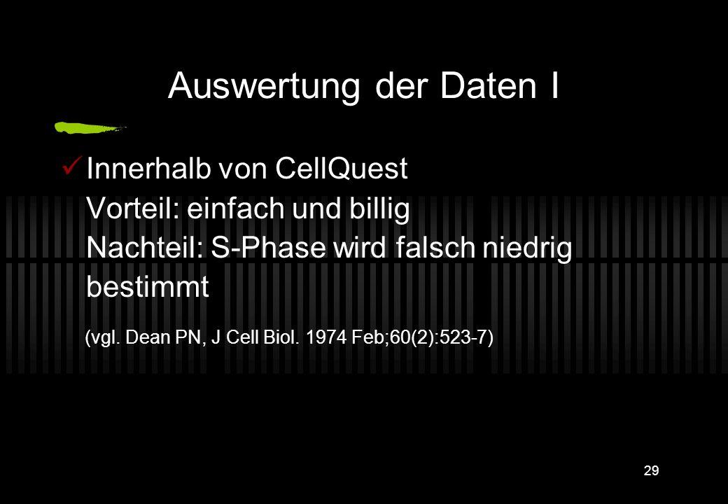 28 Einzelzell- diskriminierung Der erwähnte lineare Zusammenhang G1/G0 G2/M Dazwischen: S-Phase CV als Gütekriterium Als besonderes Bonbon: Anfärbung