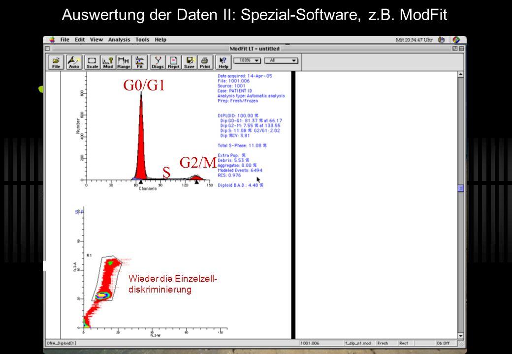 29 Auswertung der Daten I Innerhalb von CellQuest Vorteil: einfach und billig Nachteil: S-Phase wird falsch niedrig bestimmt (vgl. Dean PN, J Cell Bio