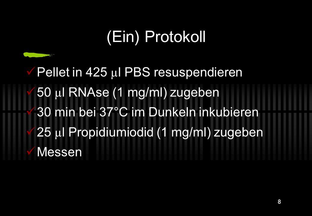 7 (Ein) Protokoll Zellen pelletieren Unter starkem Vortexen mit eiskaltem Methanol überschichten und 1 Stunde fixieren Zweimal mit PBS/FKS waschen, zä