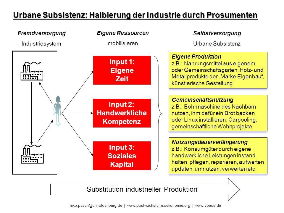niko.paech@uni-oldenburg.de www.postwachstumsoekonomie.org www.voeoe.de Urbane Subsistenz: Halbierung der Industrie durch Prosumenten Fremdversorgung