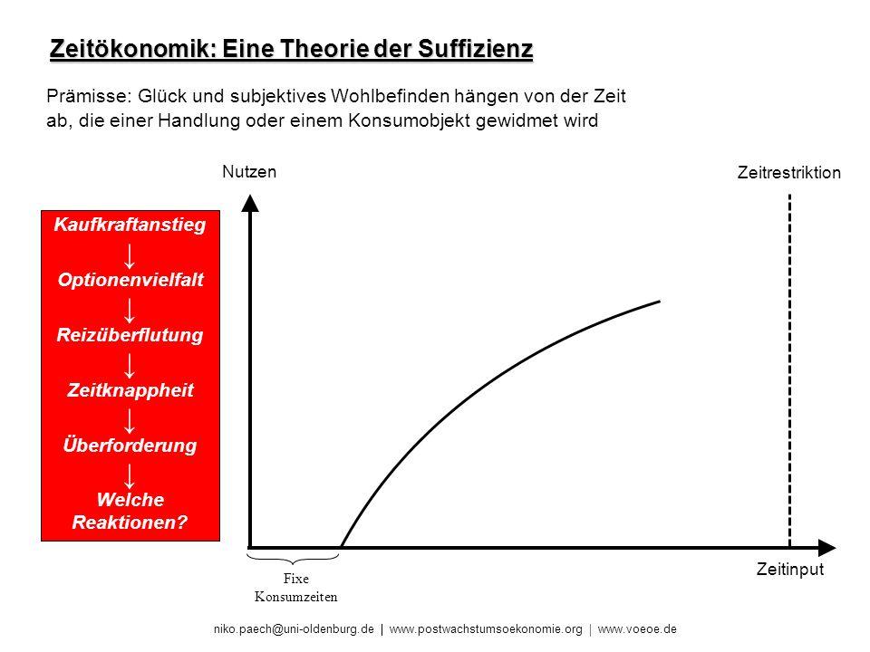 niko.paech@uni-oldenburg.de www.postwachstumsoekonomie.org www.voeoe.de Zeitökonomik: Eine Theorie der Suffizienz Prämisse: Glück und subjektives Wohl