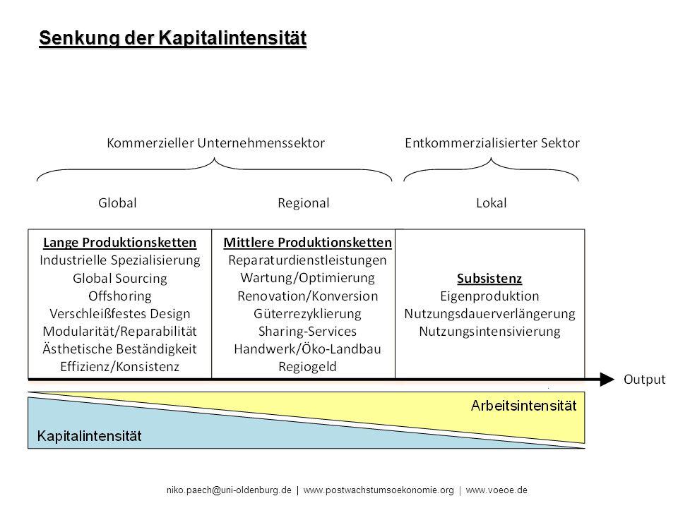 niko.paech@uni-oldenburg.de www.postwachstumsoekonomie.org www.voeoe.de Senkung der Kapitalintensität