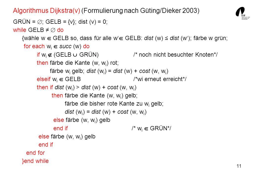 11 Algorithmus Dijkstra(v) (Formulierung nach Güting/Dieker 2003) GRÜN = ; GELB = {v}; dist (v) = 0; while GELB do {wähle w GELB so, dass für alle w G