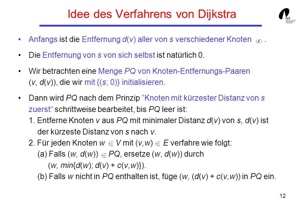 12 Idee des Verfahrens von Dijkstra Anfangs ist die Entfernung d(v) aller von s verschiedener Knoten. Die Entfernung von s von sich selbst ist natürli
