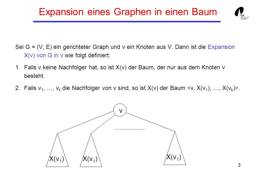 3 Expansion eines Graphen in einen Baum Sei G = (V, E) ein gerichteter Graph und v ein Knoten aus V. Dann ist die Expansion X(v) von G in v wie folgt