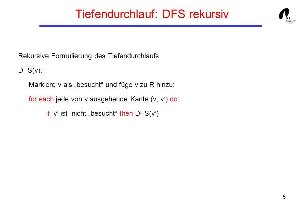 6 Tiefendurchlauf: DFS mit Stapel Formulierung des Tiefendurchlaufs mit Hilfe eines Stapels S: DFS(s): Initialisiere S als Stapel mit einzigem Element s; while S do {Nehme oberstes Element u von S herunter; if besucht(u) = false then { setze besucht(u) = true; for each Kante (u, v), die von u ausgeht do stapele v auf S } } /* end while