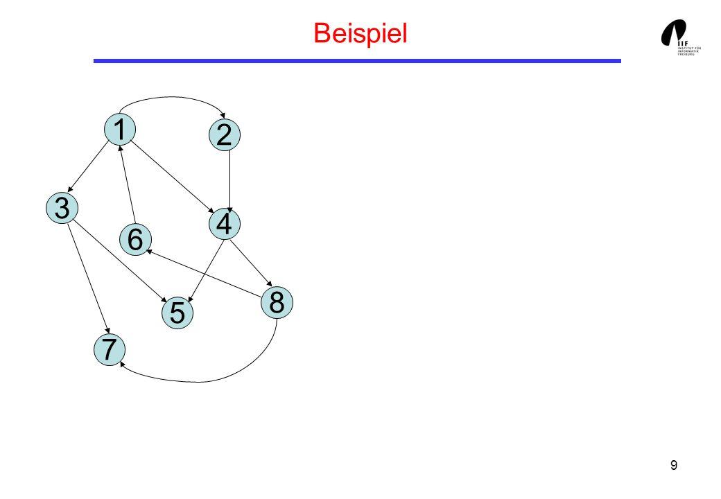 10 Dijstras 1-to-all Shortest-Path-Algorithmus Idee: Lasse ausgehend von einem Startknoten s einen Teilgraphen von Knoten mit bereits bekannter minimaler Distanz zu s wachsen.