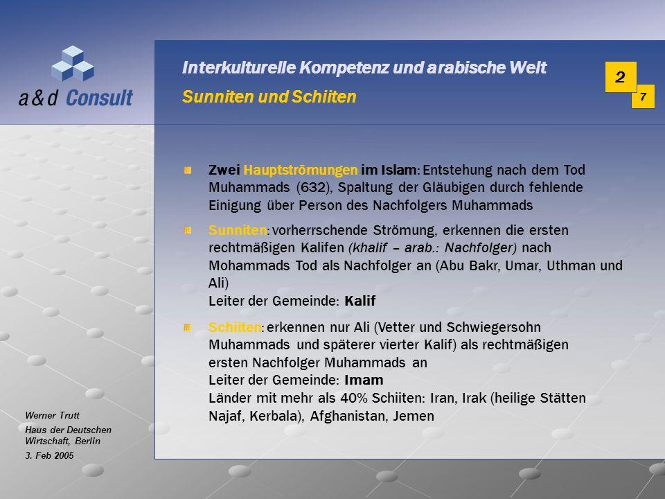7 2 Zwei Hauptströmungen im Islam: Entstehung nach dem Tod Muhammads (632), Spaltung der Gläubigen durch fehlende Einigung über Person des Nachfolgers