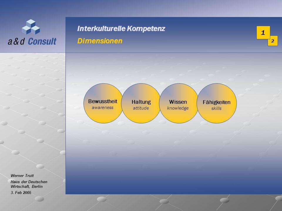 Interkulturelle Kompetenz Dimensionen Bewusstheit awareness Haltung attitude Wissen knowledge Fähigkeiten skills 2 1 Werner Trutt Haus der Deutschen W