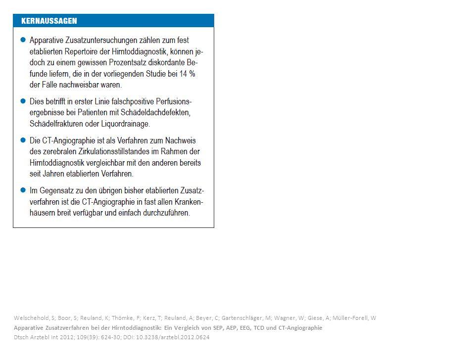 Welschehold, S; Boor, S; Reuland, K; Thömke, F; Kerz, T; Reuland, A; Beyer, C; Gartenschläger, M; Wagner, W; Giese, A; Müller-Forell, W Apparative Zusatzverfahren bei der Hirntoddiagnostik: Ein Vergleich von SEP, AEP, EEG, TCD und CT-Angiographie Dtsch Arztebl Int 2012; 109(39): 624-30; DOI: 10.3238/arztebl.2012.0624