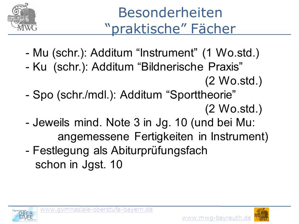 www.gymnasiale-oberstufe-bayern.de www.mwg-bayreuth.de -Abiturprüfungsfächer müssen über 4 Halbjahre belegt werden -Letzte Möglichkeit zur Änderung des 3.