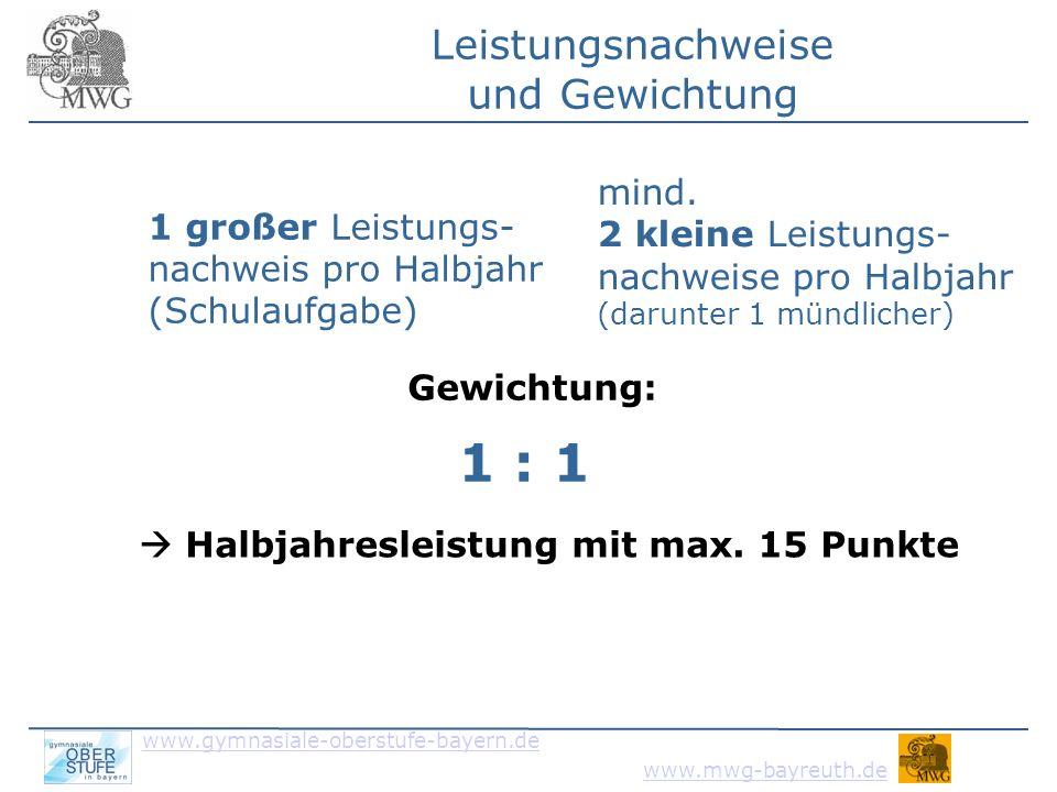 www.gymnasiale-oberstufe-bayern.de www.mwg-bayreuth.de Gesamtqualifikation = Leistungen in Jgst.