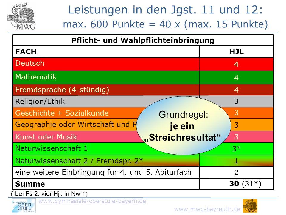 www.gymnasiale-oberstufe-bayern.de www.mwg-bayreuth.de HJL 10 Summe 4 sonstige, z.