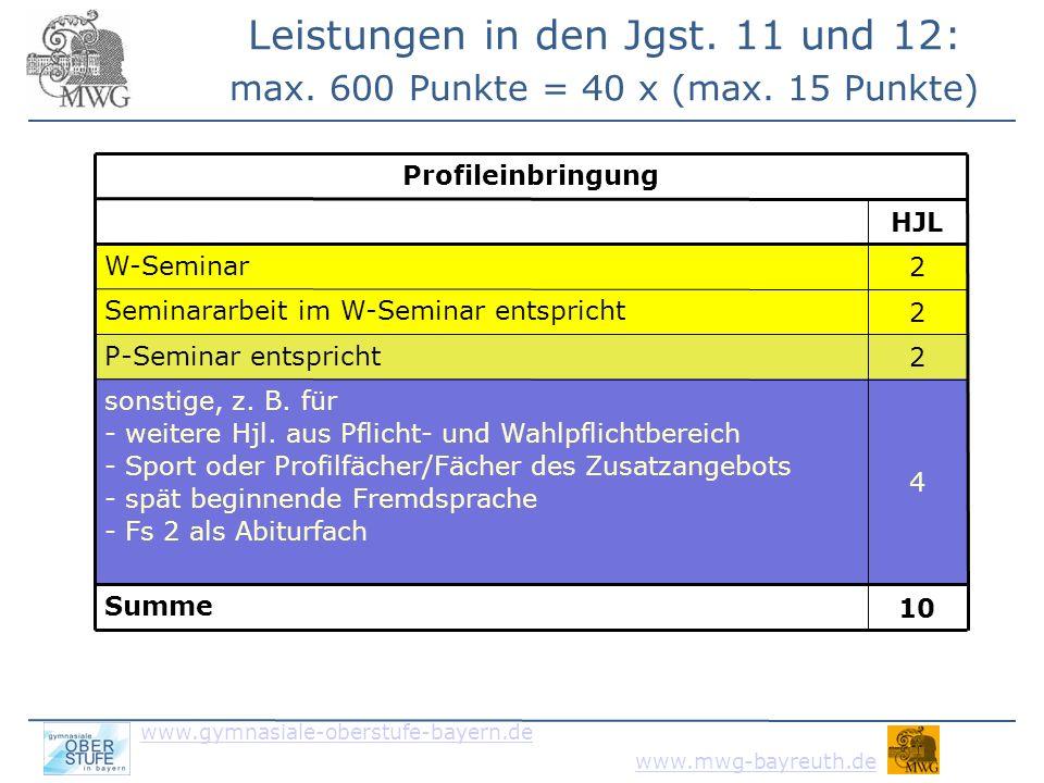 www.gymnasiale-oberstufe-bayern.de www.mwg-bayreuth.de Besonderheiten spät beginnende Fremdsprachen - Belegungsverpflichtung in Jgst.