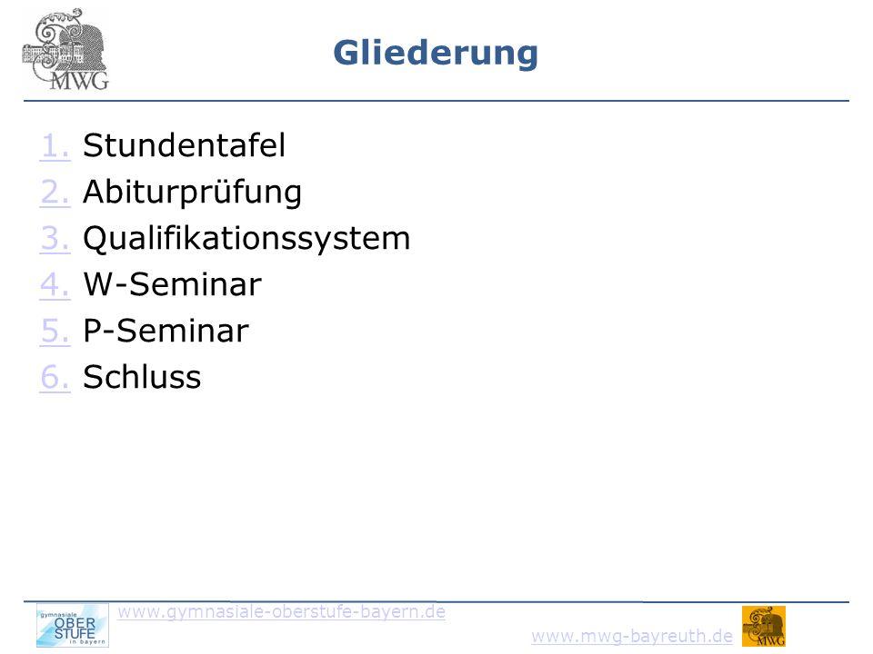 www.gymnasiale-oberstufe-bayern.de www.mwg-bayreuth.de 1. Stundentafel