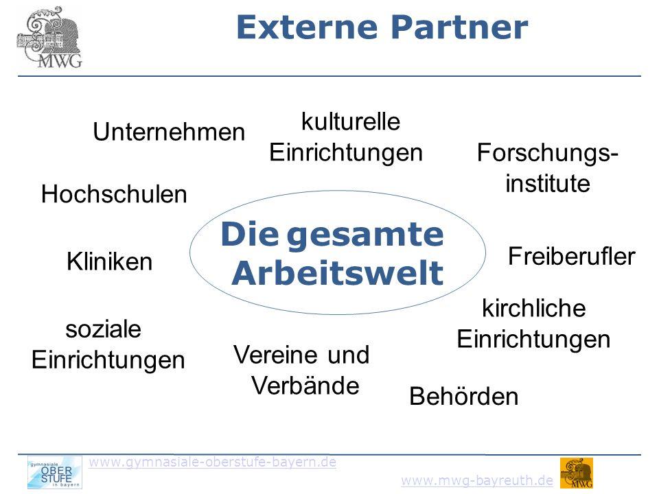 www.gymnasiale-oberstufe-bayern.de www.mwg-bayreuth.de Studien- und Berufsorientierung Projektarbeit max.