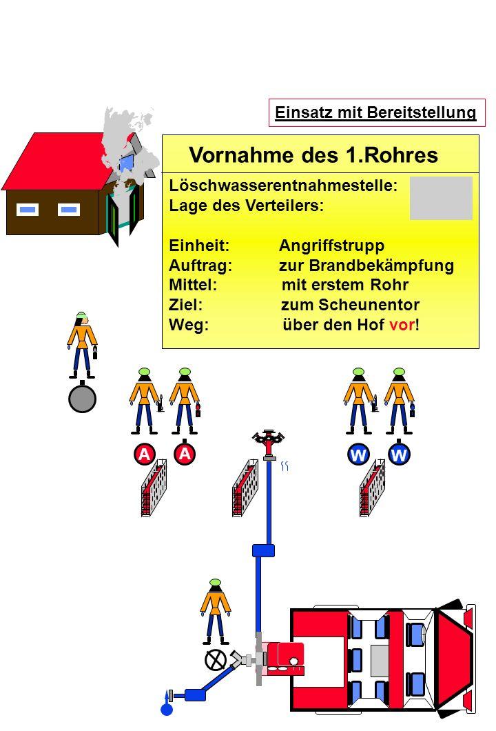 Wtf A W A Einsatz mit Bereitstellung Löschwasserentnahmestelle: Lage des Verteilers: Einheit: Angriffstrupp Auftrag: zur Brandbekämpfung Mittel: mit e