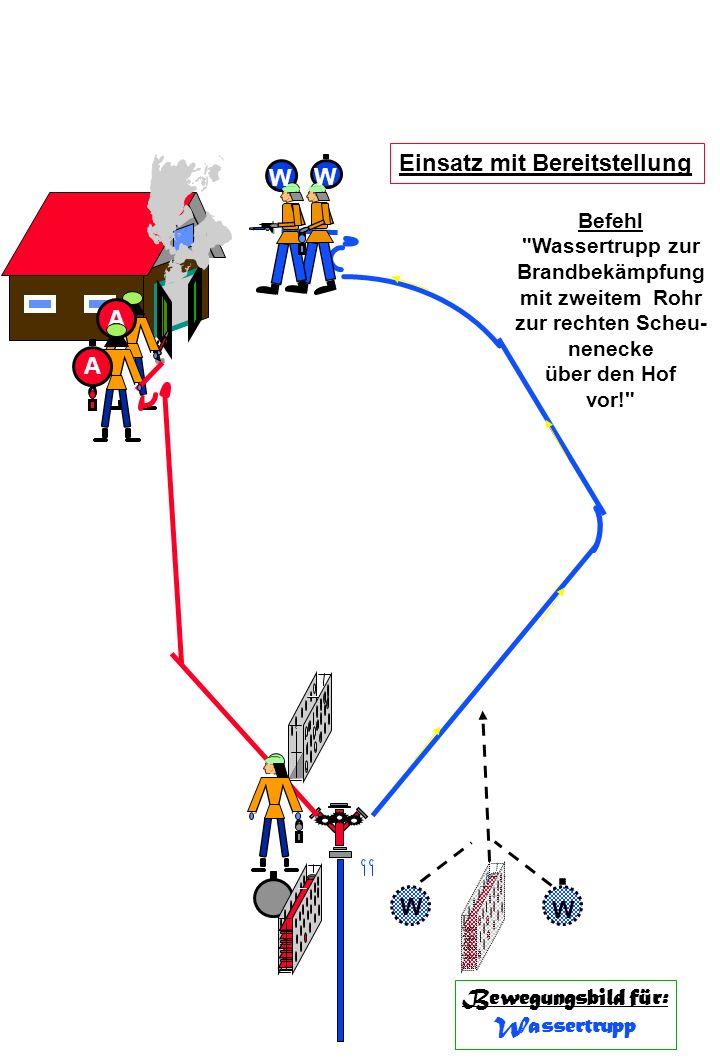 W W Einsatz mit Bereitstellung Bewegungsbild für: Wassertrupp A A W W W Befehl