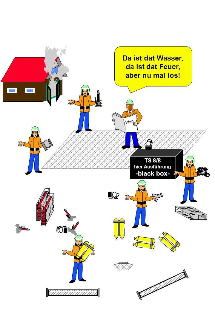 TS 8/8 hier Ausführung -black box- Plan Da ist dat Wasser, da ist dat Feuer, aber nu mal los!