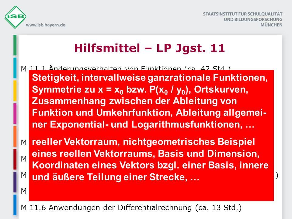 Hilfsmittel – LP Jgst.11 M 11.1 Änderungsverhalten von Funktionen (ca.