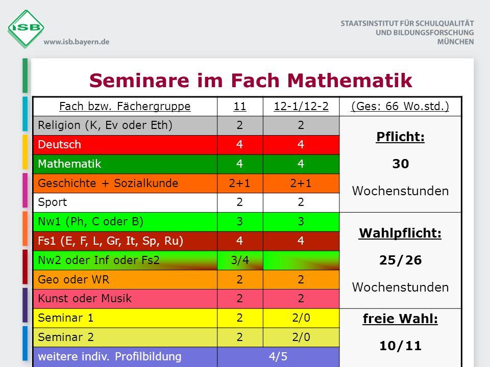 Seminare im Fach Mathematik Fach bzw.