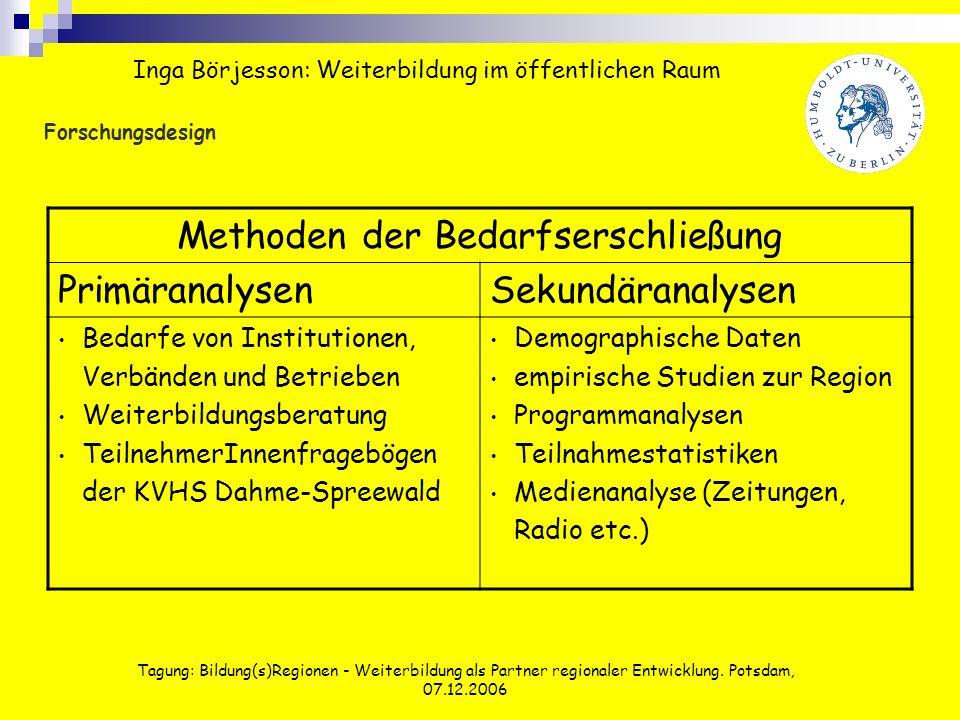 Tagung: Bildung(s)Regionen - Weiterbildung als Partner regionaler Entwicklung. Potsdam, 07.12.2006 Forschungsdesign Inga Börjesson: Weiterbildung im ö