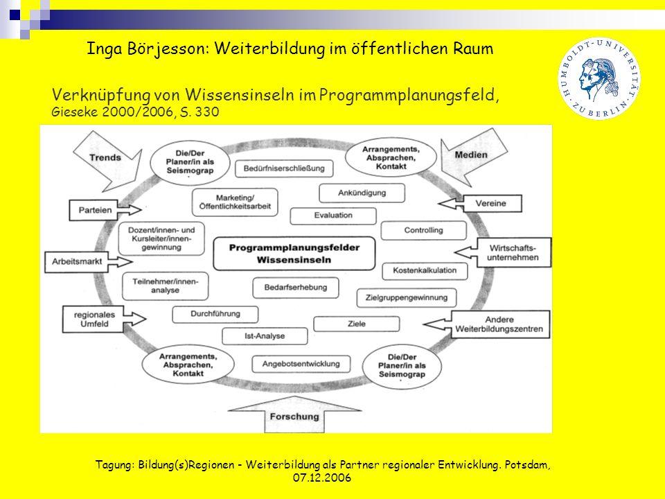 Tagung: Bildung(s)Regionen - Weiterbildung als Partner regionaler Entwicklung. Potsdam, 07.12.2006 Verknüpfung von Wissensinseln im Programmplanungsfe